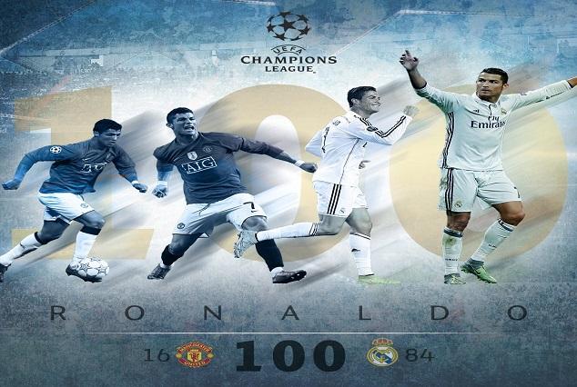 Cristiano Ronaldo's 100th European Goal Makes History 1