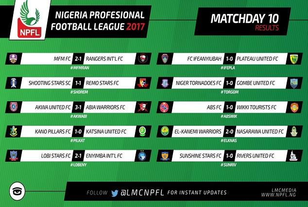 NPFL : IfeanyiUbah Stops League Leaders As Lobi Stars Beat Enyimba 1