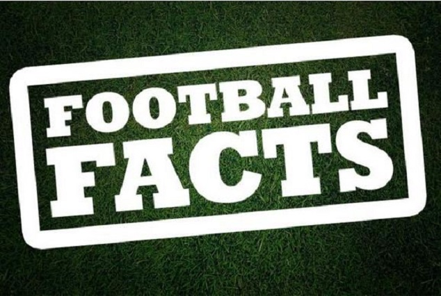 Amazing Football Facts 1