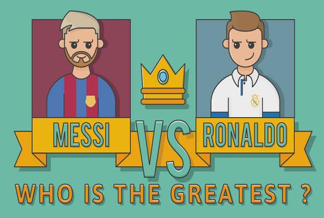 Lionel Messi Vs Cristiano Ronaldo: Who Is the Greatest? 41