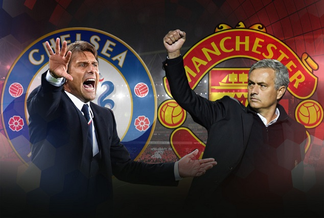 Stamford Bridge Clash : Chelsea vs Man Utd - Statistics Breakdown 7