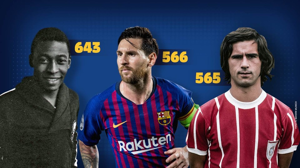 Lionel Messi, And His Passionate Quest To Dethrone The King Of Goals 11