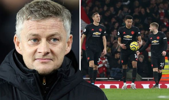 Manchester United Defensive Crisis Unsolved - Ole's Sack Seems Imminent 1